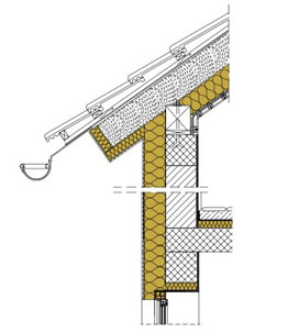 fissaggio dei pannelli isolanti fibran