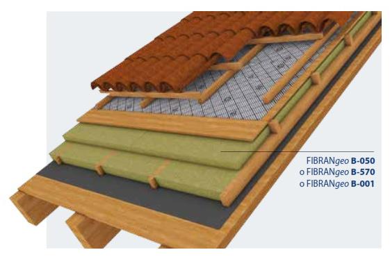 copertura inclinata ventilata in legno con isolamento posizionato tra una doppia listellatura