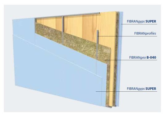 pareti divisorie con struttura in legno